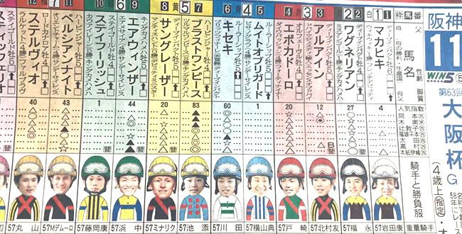 일본 경마예상지 경마 초보자를 위한 한일 경마예상지 기호(특수문자) 설명