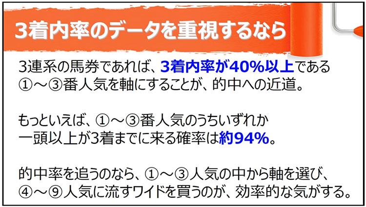일본경마 성적통계5 일본경마 적중률 업 베팅팁! 인기순위에 따른 승식별 입상 확률