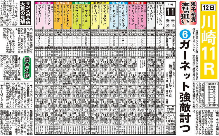 일본경마예상지12 12일 일본경마예상지 가와사키, 몬베츠, 나고야 지방경마 종합지