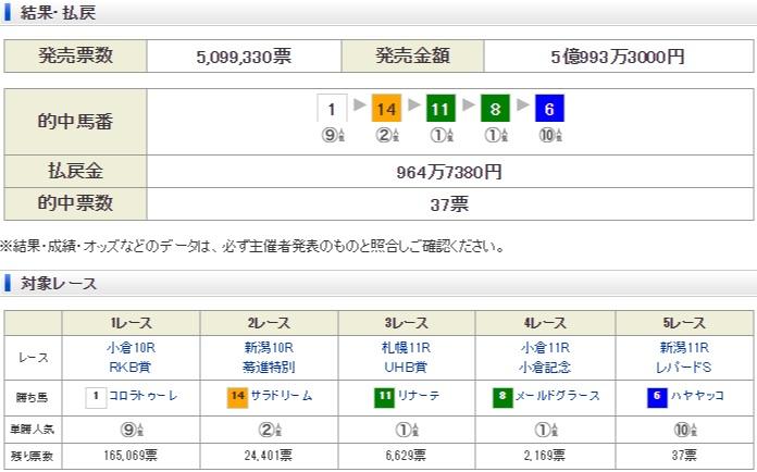 WIN5 20190804 일본경마 로또마권 WIN5 결과 환급금 1억원과 소스경마 적중마권
