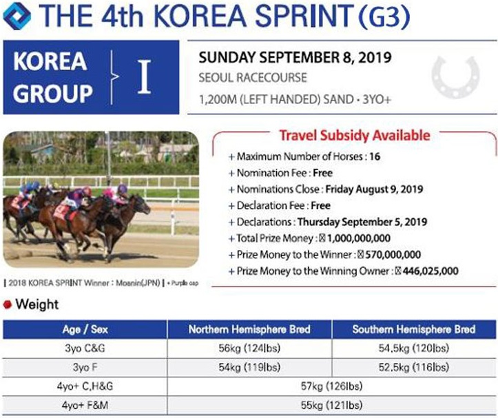 korea sprint 2019 총상금 20억원의 2019년 코리아컵 코리아스프린트 예비등록 현황! 일본말 제외!