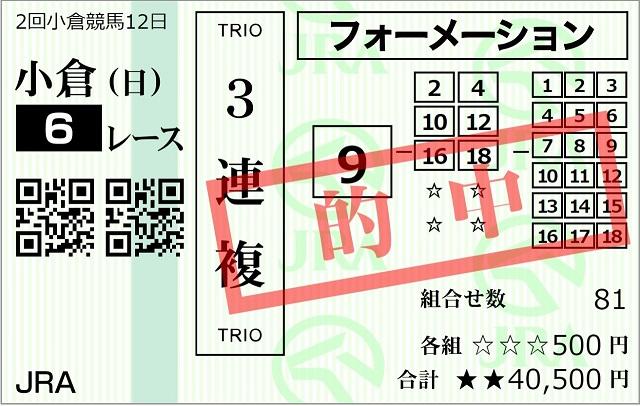 일본경마 고배당 적중마권 일본경마 쌍승식 1만배 JRA 역대 3위, 고쿠라경마 사상 최고배당 출몰