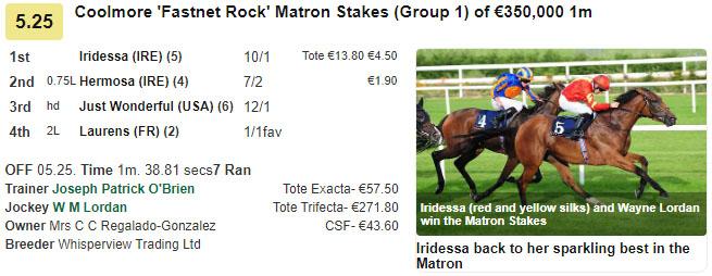 Matron Stakes results 일본마 출전 JRA마권 발매 아이리쉬 챔피언 스테익스(G1)는 Magical 우승