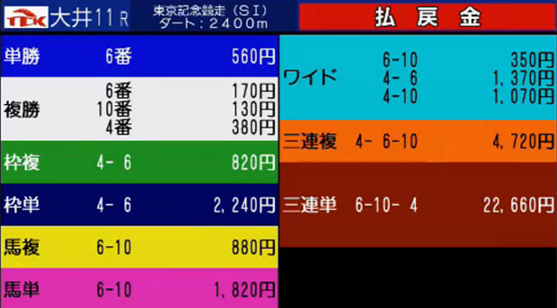 ooi tokyo kinen odds 일본경마예상! 오오이 경마장 도쿄기념 대상경주 고배당 복병마는?