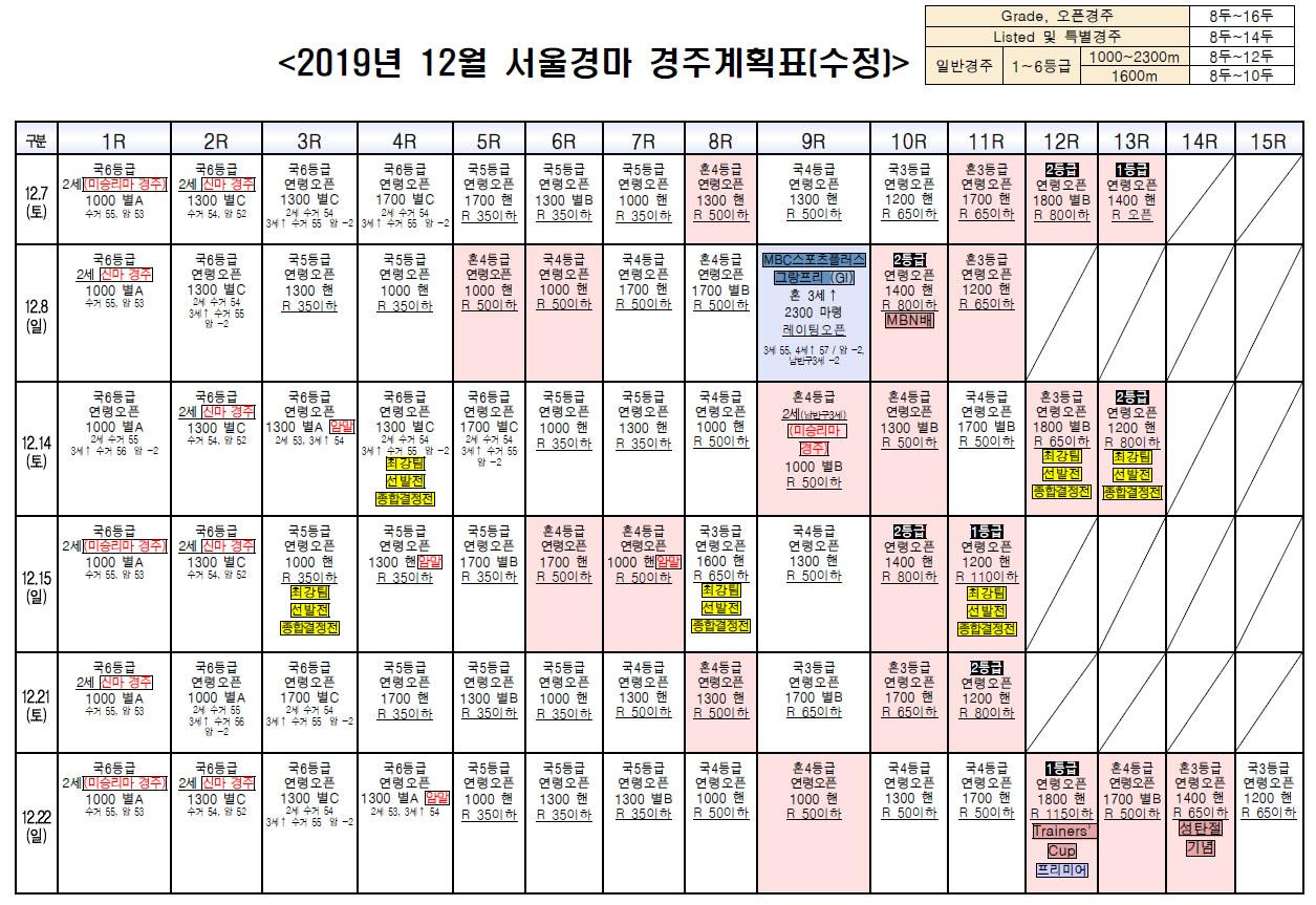 2019년 12월 서울경마시행계획 한국마사회 12월 경마시행계획! 2019 그랑프리 경마대회 개최