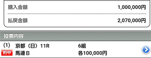 경마베팅 환급금 고액베팅 일본 경마전문가의 닛케이 신춘상 1천만원 마권승부 예상대결 결과