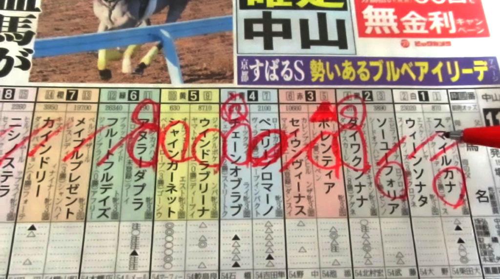 일본경마종합지 1024x572 커뮤니티