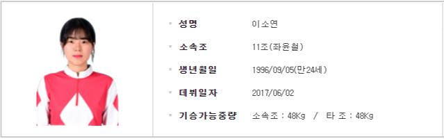 제주경마 여성기수 커뮤니티