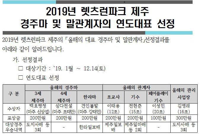 제주경마 연도대표 제주경마 2020년 경마시행계획 및 2019년 연도대표마 시상 결과