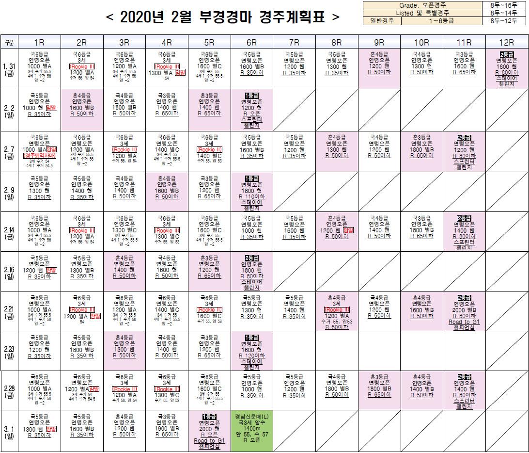 2월 부산경마시행계획 마사회 2020년 2월 서울 부산 경마 시행일정 및 계획! 대상경주 시리즈 챌린지