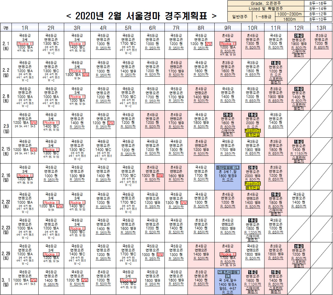2월 서울경마시행계획 마사회 2020년 2월 서울 부산 경마 시행일정 및 계획! 대상경주 시리즈 챌린지