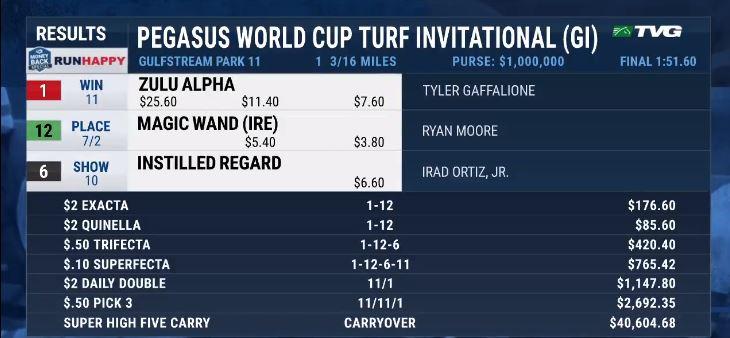 Pegasus World Cup Turf Results 미국경마 페가수스 월드컵 G1 대상경주 경마결과 Mucho Gusto, Zulu Alpha 우승