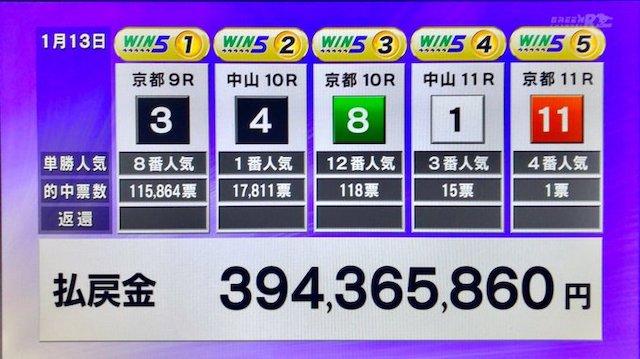 win5 ranking 일본경마 로또마권 WIN5 역대 4위 환급금 41억원! 페어리 S. 대상경주 결과