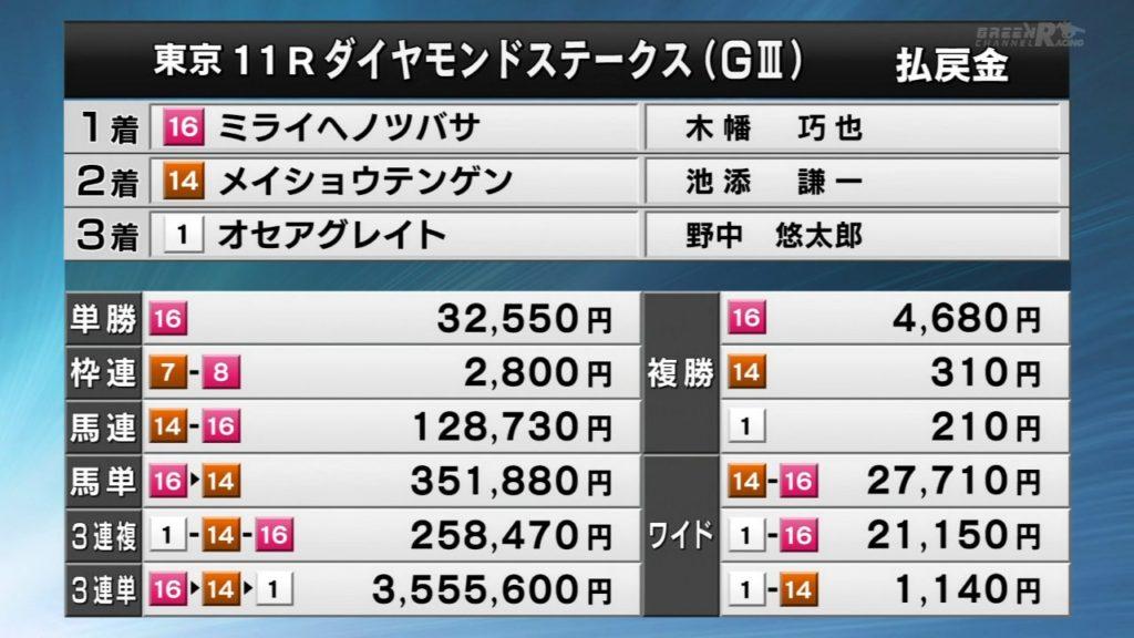일본경마결과 1024x576 커뮤니티