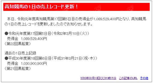 고치경마매출 일본 코로나19 확산 고치경마 온라인베팅만으로 1일 매출 최고기록 경신