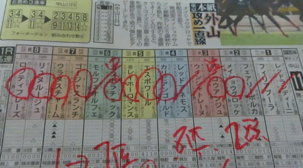 일본토요경마 나카야마 11경주 힌바스테익스 1024x567 커뮤니티