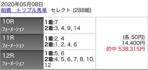 일본경마 로또마권 일본지방경마 후나바시 카시와기념 대상경주 역대 최고 매출 200억 돌파