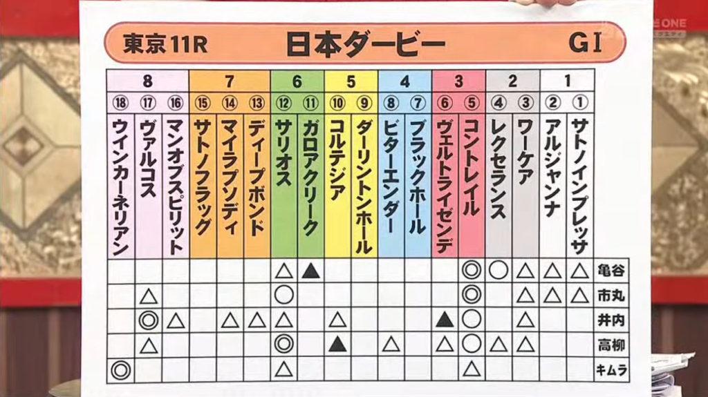 일본더비 경마예상티비종합 1024x575 커뮤니티