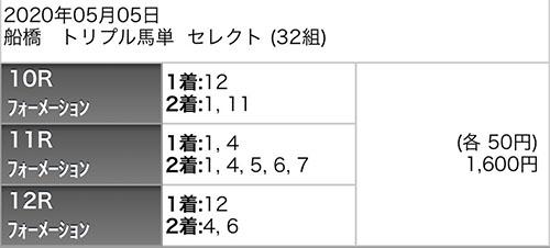 SPAT4 LOTO 일본지방경마 후나바시 카시와기념 대상경주 역대 최고 매출 200억 돌파