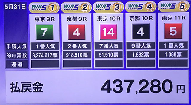 derby win5 3세마 7262두의 정점에 선 콘트레일! 일본더비 무패의 2관 달성