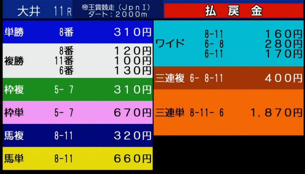 오오이 제왕상 배당률 1024x584 오오이경마장 더트 그랑프리 제왕상 제패 크리소베릴, 일본내 무적!