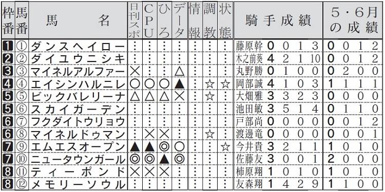 일본경마예상지 더비 커뮤니티