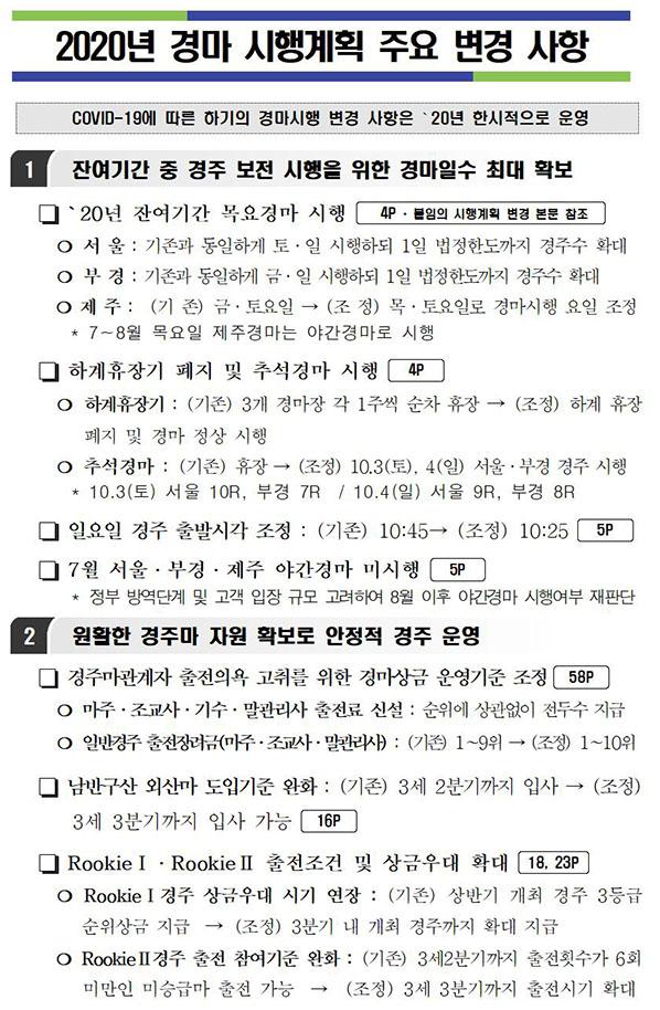 2020 경마시행계획 변경01 한국마사회 무관중 경마 재개! 6,7월 대상경주 시행 일정 및 계획 변경사항