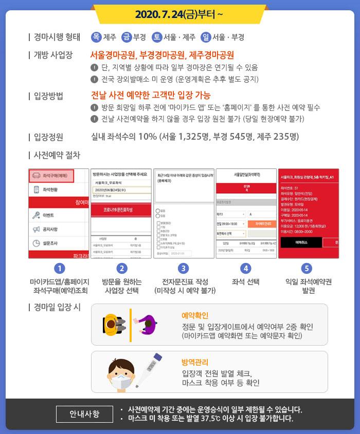 마이앱경마장예약 마사회 인원제한 경마장 부분 입장 연기! 마이카드앱 예약방법