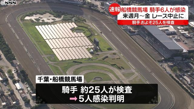 후나바시경마 코로나19 일본 후나바시경마장 기수 6명 코로나19 감염 경마시행 중지