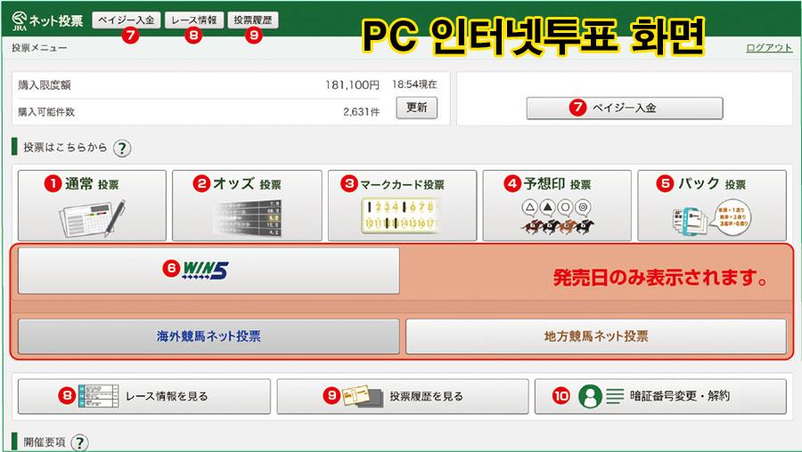 경마온라인베팅화면 일본중앙경마 무관중 시행에도 매출 호조! 구세주는 온라인 마권발매