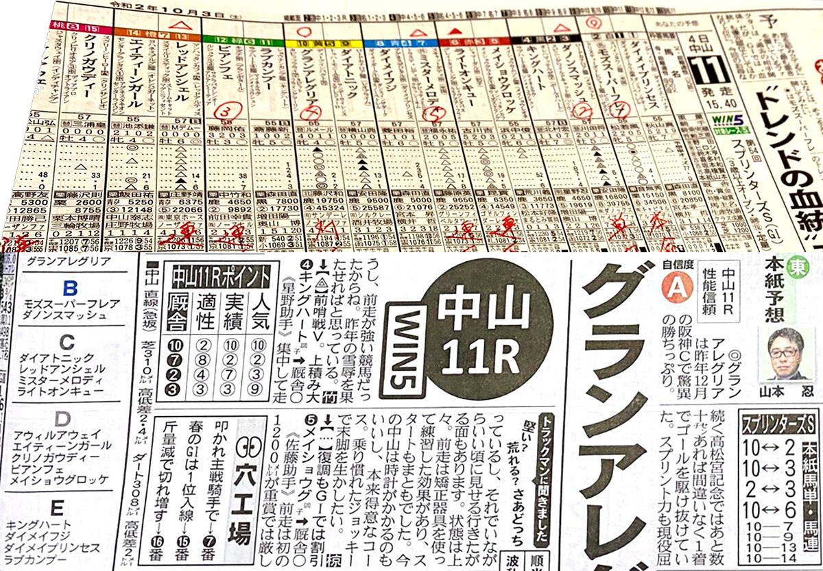 일본경마예상지 Sprinters Stakes 일본중앙경마 JRA 가을 G1 개막전 스프린터스 스테익스(Sprinters Stakes)