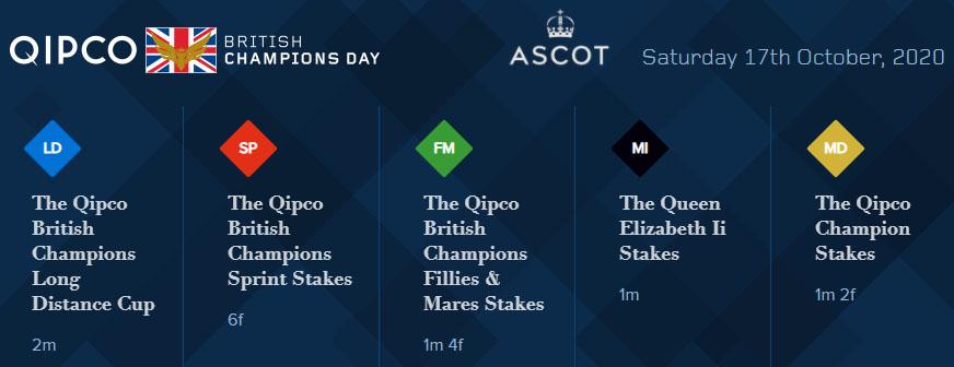 British Champions Series 브리티시 챔피언스 시리즈 애스콧경마장 챔피언 스테익스(Champion Stakes) Addeybb