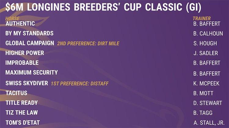 BreedersCup classic 2020 미국 킨랜드경마장 제37회 브리더스컵 2일차 9개 대상경주 목록
