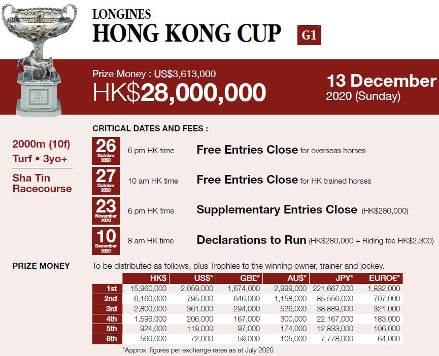 HKCUP2020 커뮤니티