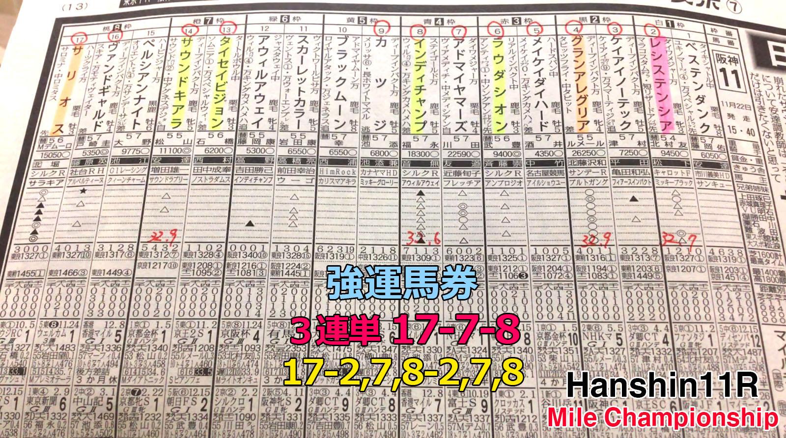 일본경마예상지 Mile Championship JRA 가을국제경주 한신경마장 마일챔피언십(Mile Championship, G1)