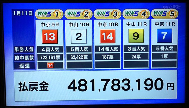 win5 로또마권 일본중앙경마 WIN5 역대 최고배당 적중마권 1장, 환급금 50억원대 로또 당첨!