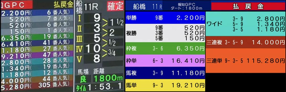 후나바시경마결과 일본 남관동 후나바시경마장 호치그랑프리컵(Hochi Grand Prix Cup, SIII)