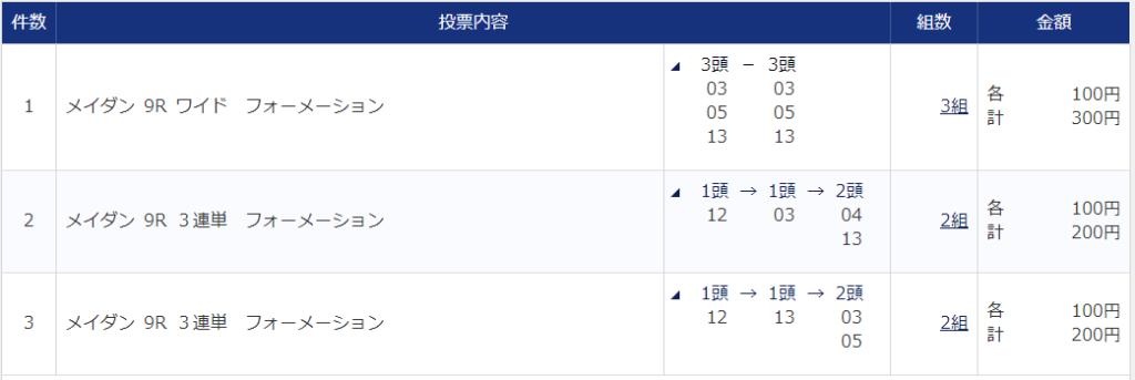 두바이월드컵 베팅 1024x343 두바이월드컵 출전 한국마사회 돌콩 JRA 최하위 인기