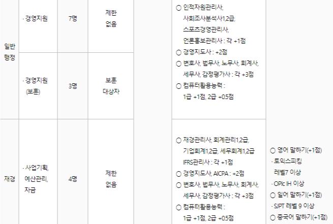 한국마사회 채용공고 2019년 한국마사회 신입사원 채용공고 0411마감