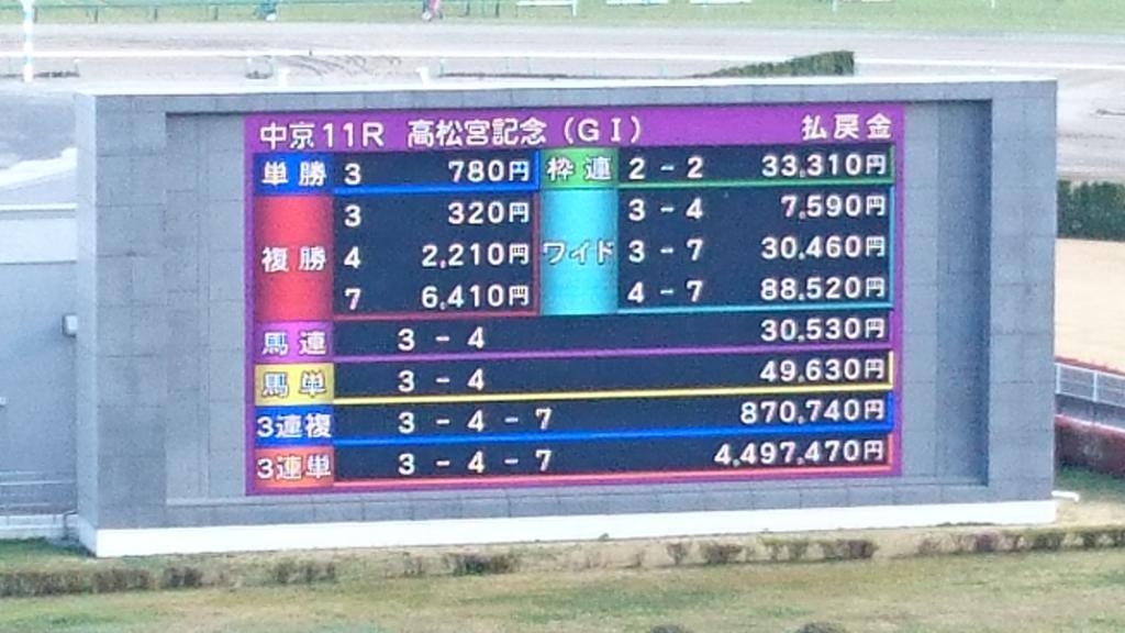 japan racing 1024x576 일본경마 단거리 최강자는? 4천 5백만원의 초고배당