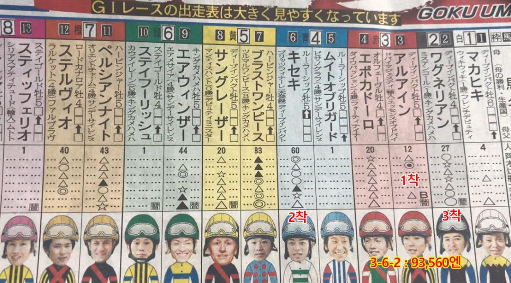 일본경마예상 1024x568 일본경마 오사카배(G1) 중상경주 결과 및 영상! 고배당 속출