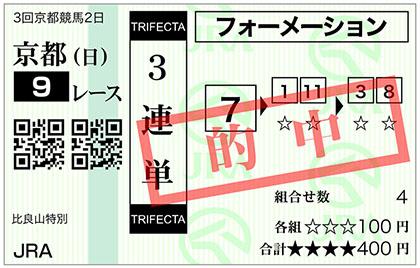 적중마권042102 일본 일요 경마예상 삼쌍승식 고배당 적중마권