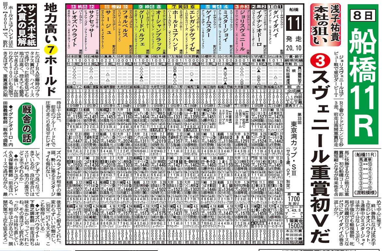 일본경마예상지 일본경마 후나바시, 몬베츠 수요 지방경마 예상지 090508