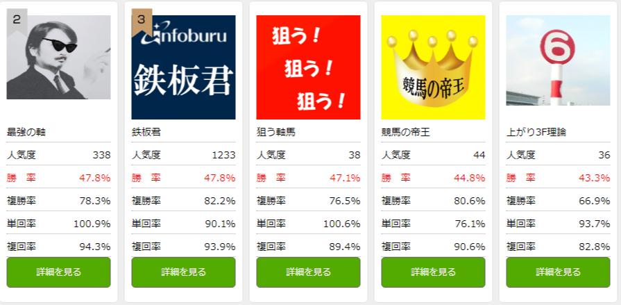 일본경마예상2 경마에 절대는 없다! 일본더비 단승식 약 3억원 베팅 실패 후