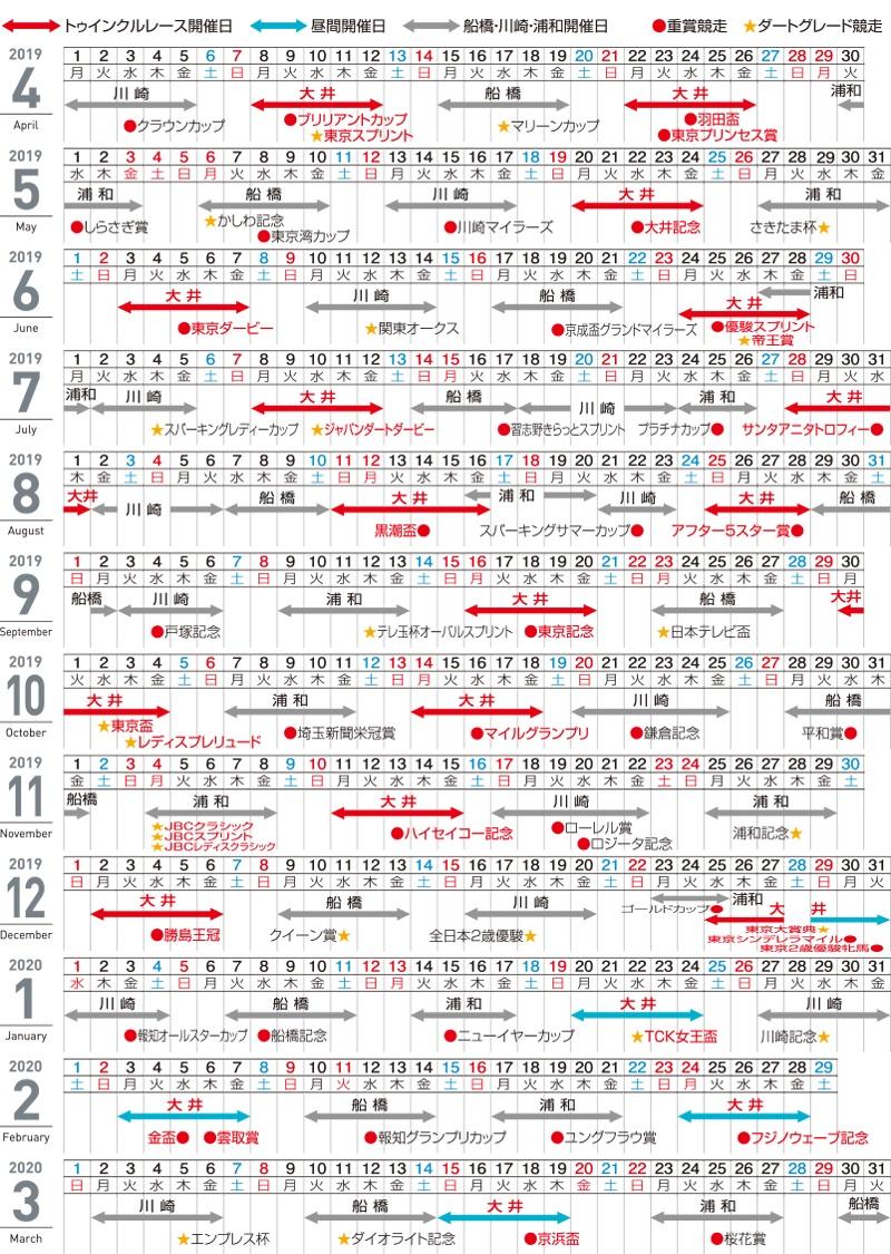 일본지방경마일정 동경시티경마 오오이경마 무료 인공지능(AI) 경마예상 사이트