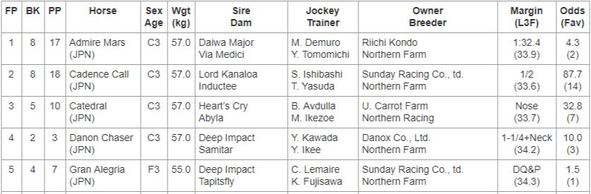 NHK MILECUP Horse Racing in Japan 경마 베팅 수익으로 생활하는 일본의 예상가와 고액 마권 적중