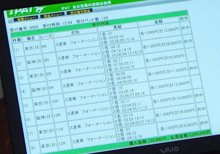 경마예상성적 회원제 일본경마예상 사이트의 JRA 토요경마 추천 마번 및 결과