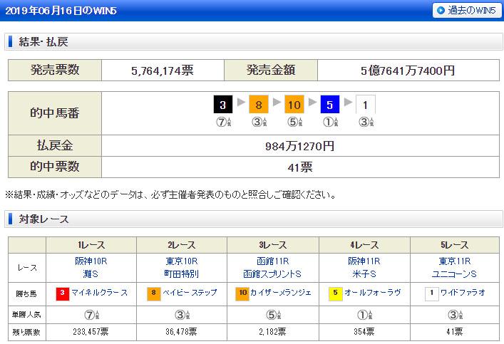 win5 20190616 일본 일요경마예상 및 결과! JRA 도핑 사태로 다수의 경주마 출전 제외