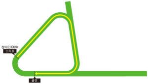 ascot course 300x171 슈퍼스타 인에이블(Enable), 3두 출전 영국 G1경마대회 킹조지 3승 부활극