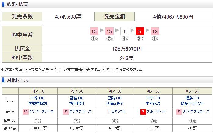 win5 190721 일본경마 로또마권 WIN5, 주쿄기념과 하코다테 신마 대상경주 결과